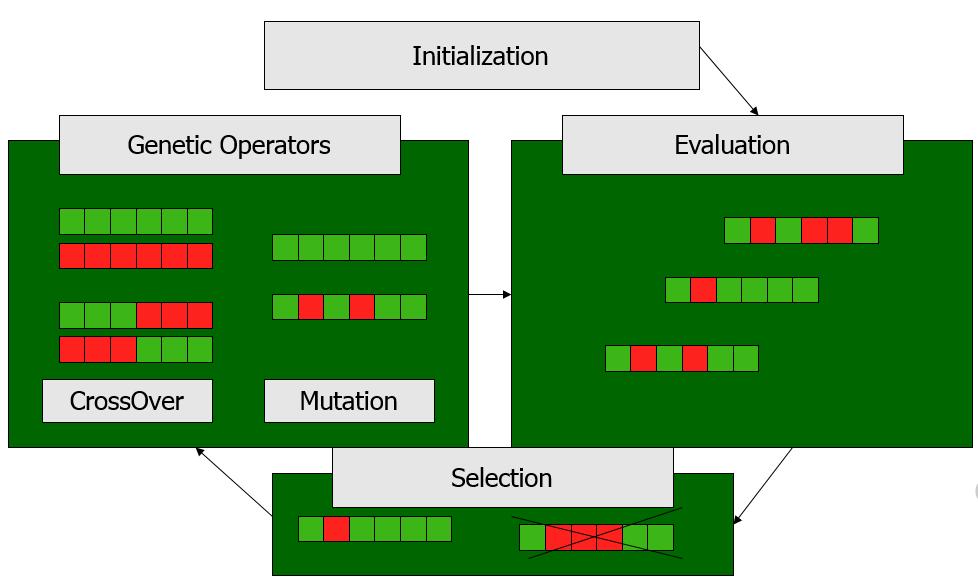 javascript machine